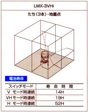 レーザー墨出器 レーザーマルチライン LMX-3VHi