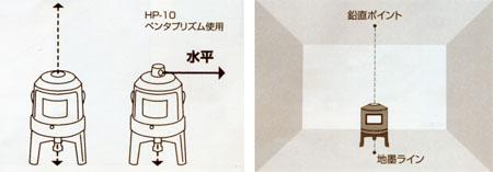 レーザーポイント LP-10