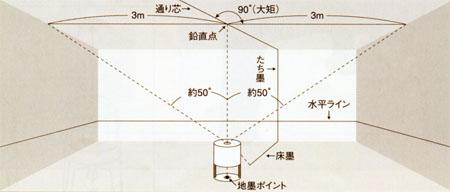 ロボライン LV-206