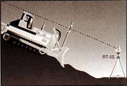 RT-5sa